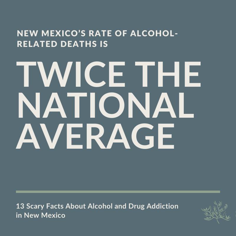 Twice the National Average